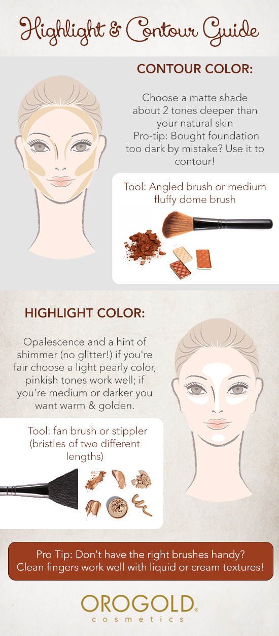 Learn to contour and highlight like a pro for a glam face!